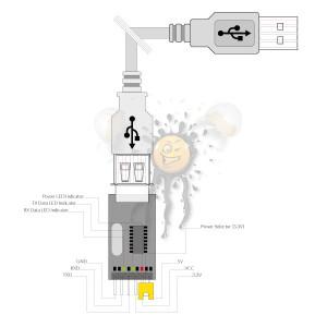 USB340 TTL Konverter Anschlussschema
