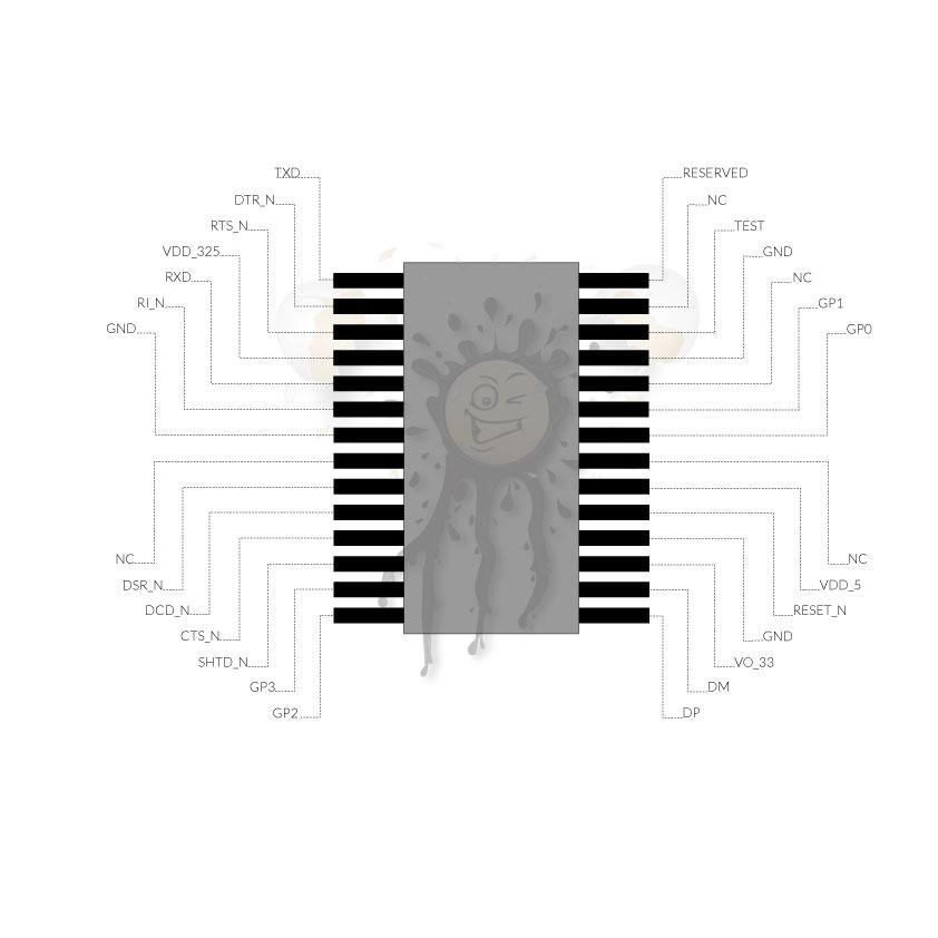 Prolific PL2303 Chip Pinbelegung