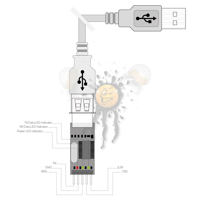 ESP-07S Chip Info © androegg