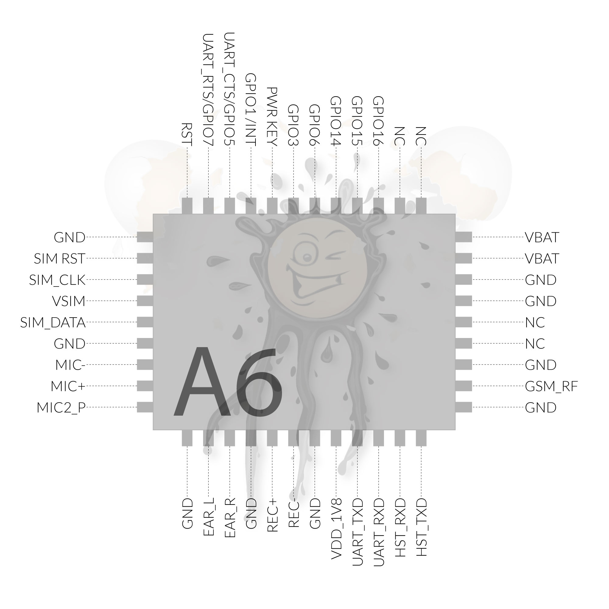 AI Thinker A6 GSM GPRS Module Pinout