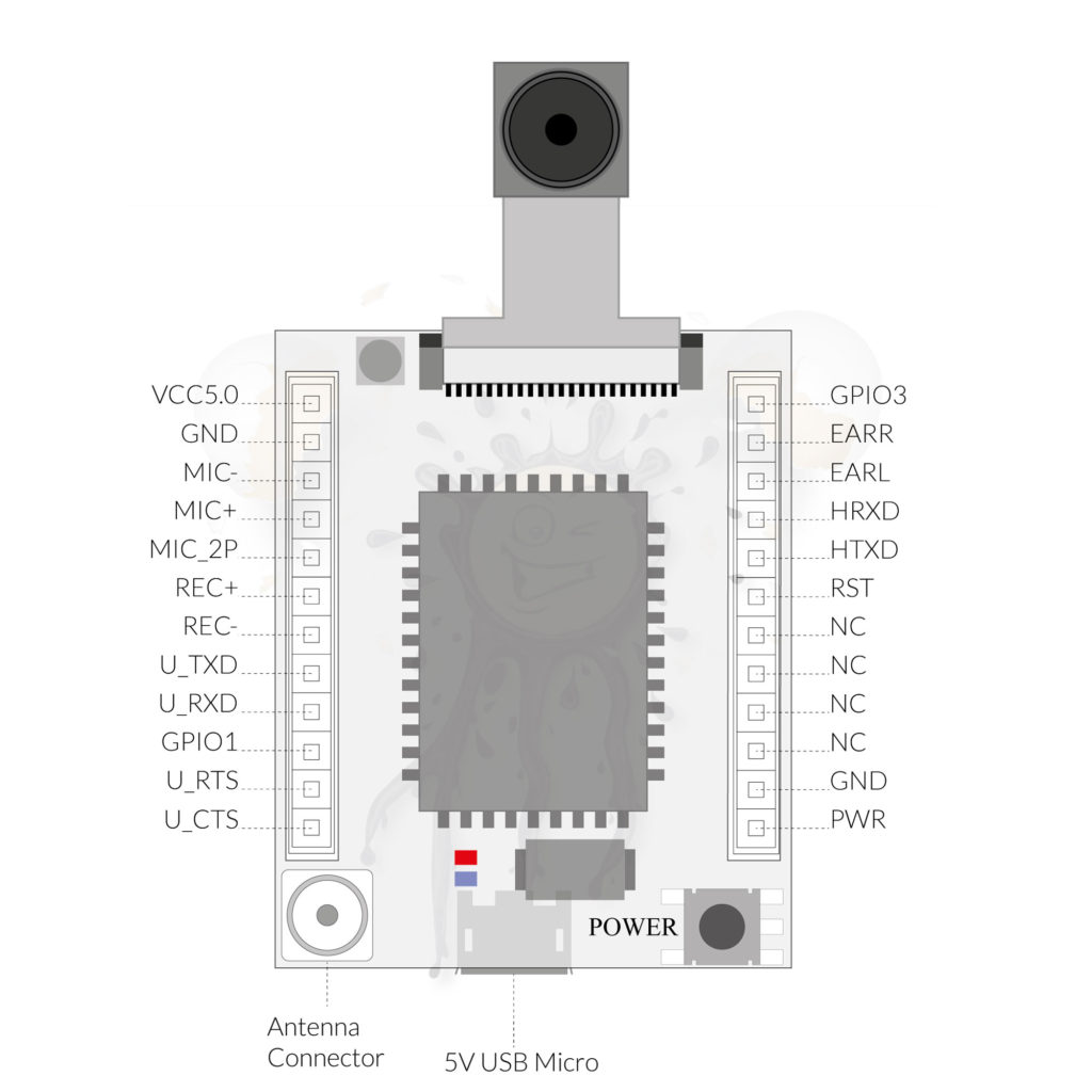 AI Thinker A6C GPRS GSM Camera Board Pinout