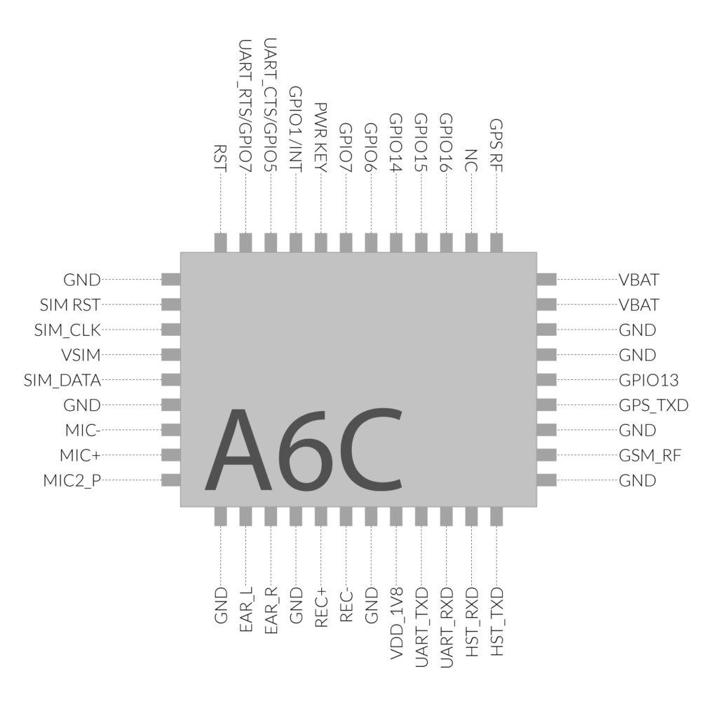 ai-thinker-a6c-module-pinout