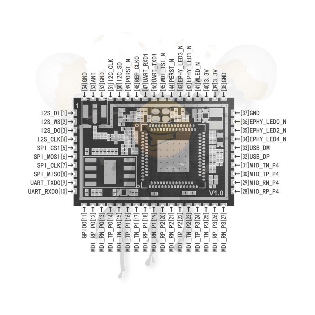 MT7688 IoT Router Board Module Pinout