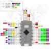 LGT8F Logic Green Nano Development Board Pinout
